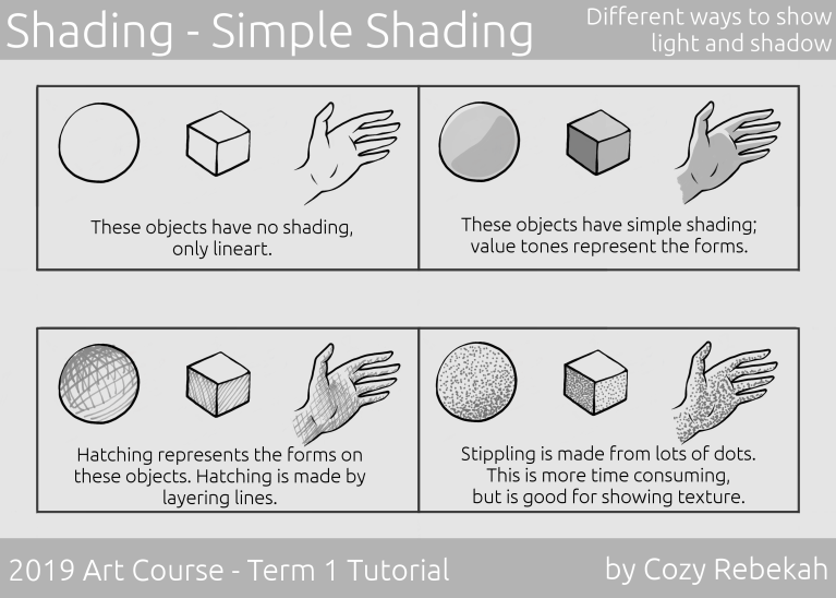 2019 Art Course - Term 1 - Shading Tutorial P1 - cozyrebekah.com