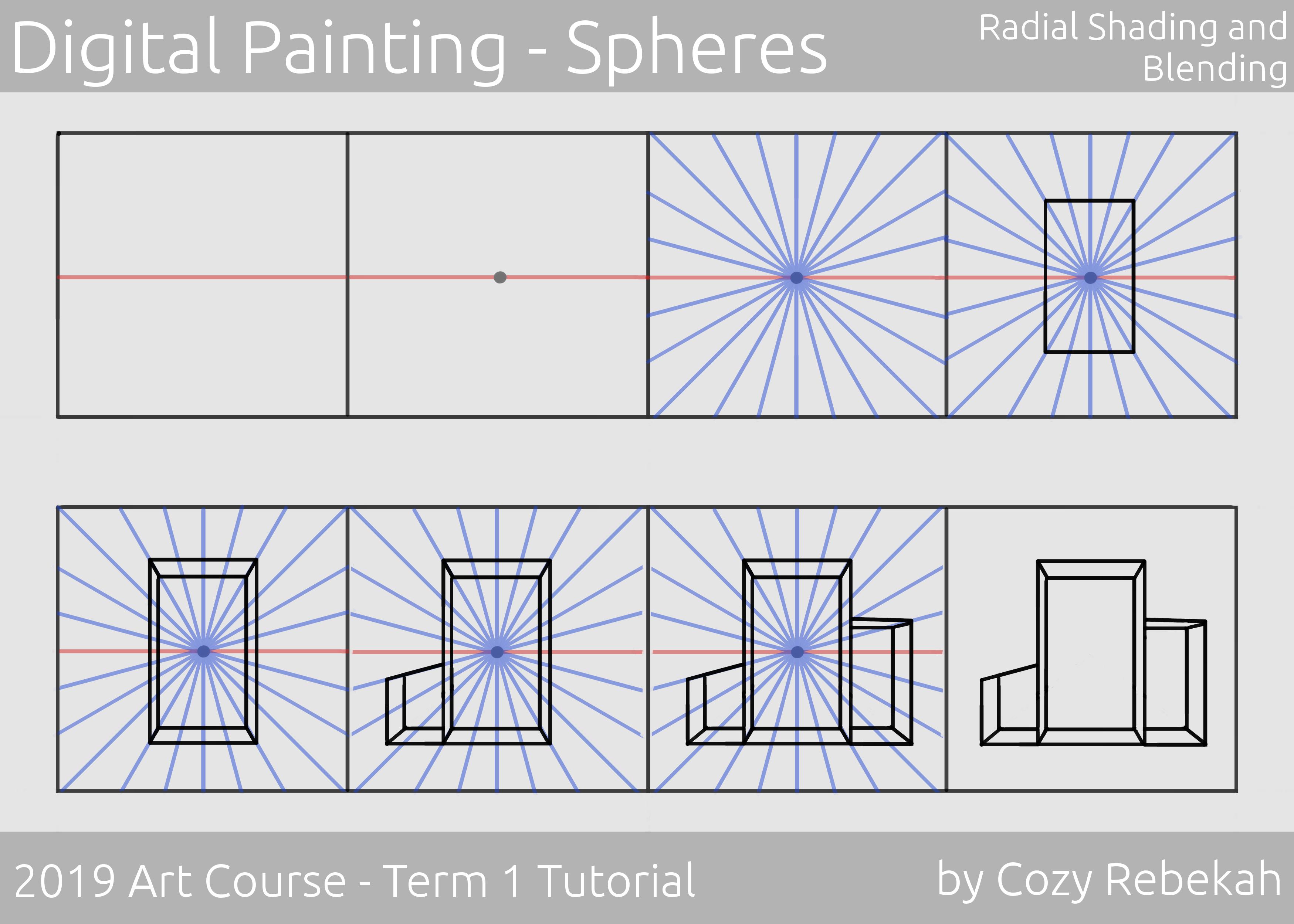 2019 Art Course - Term 1 - One Point Perspective Tutorial - cozyrebekah.com