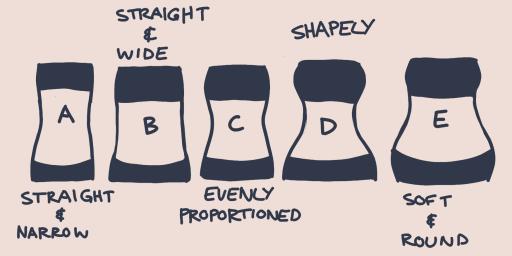 How to Determine Your Kibbe Body Type – Cozy Rebekah