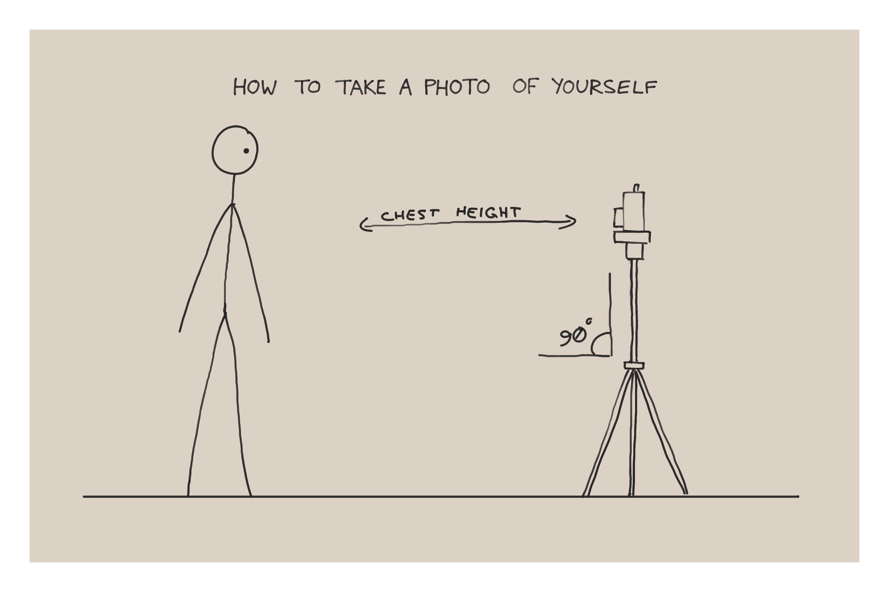 Make sure the camera is at chest height and a few feet away, so that you get an accurate picture of your proportions.